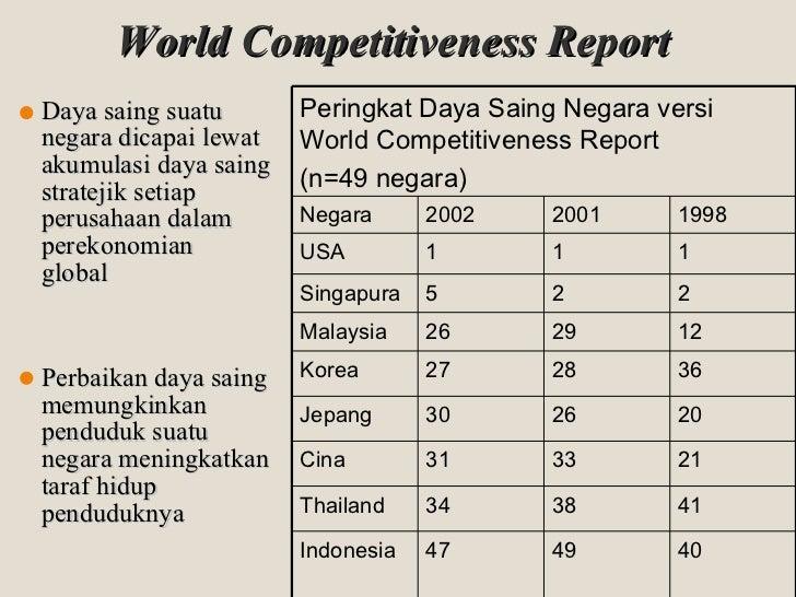 World Competitiveness Report   Daya saing suatu negara dicapai lewat akumulasi daya saing stratejik setiap perusahaan dala...