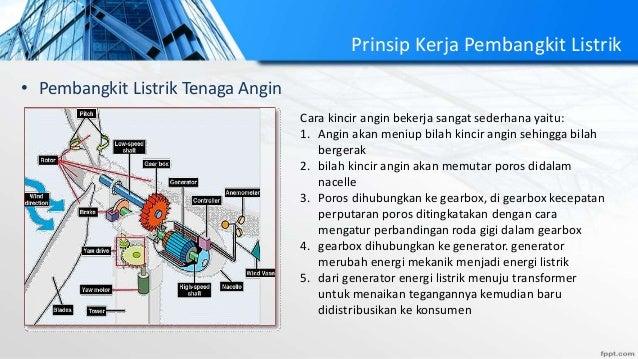 pembangkit listrik dan konversi energi