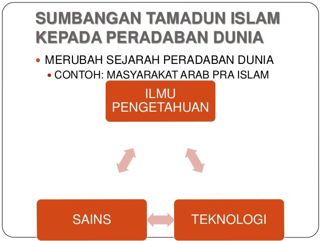 Zaman Islam Hadhari