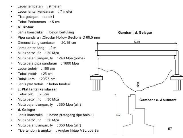 Image Result For Beton Tumbuk