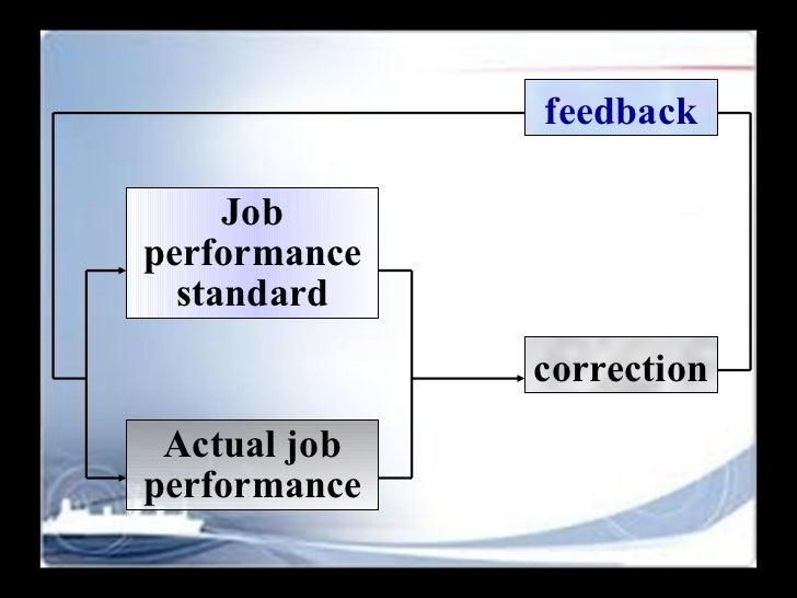 feedback Job performance standard correction Actual job performance