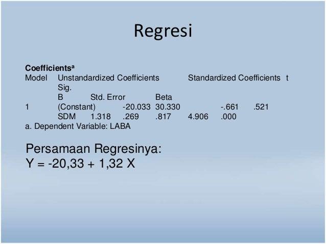 Regresi  Coefficientsa  Model Unstandardized Coefficients Standardized Coefficients t  Sig.  B Std. Error Beta  1 (Constan...