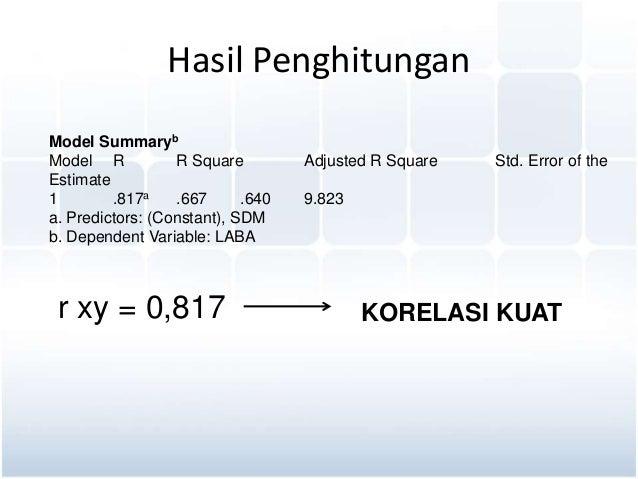 Hasil Penghitungan  Model Summaryb  Model R R Square Adjusted R Square Std. Error of the  Estimate  1 .817a .667 .640 9.82...