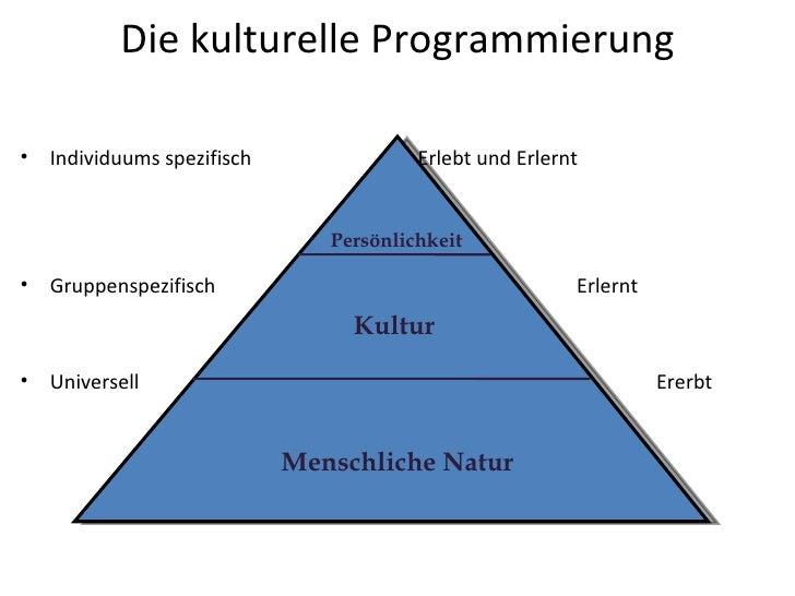 Die kulturelle Programmierung <ul><li>Individuums spezifisch Erlebt und Erlernt </li></ul><ul><li>Gruppenspezifisch Erlern...