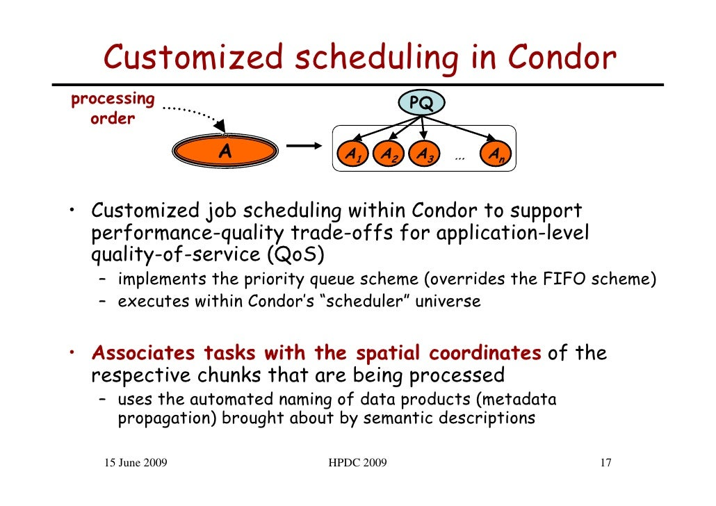 Customized scheduling in Condor processing                                PQ   order                   A             A1   ...