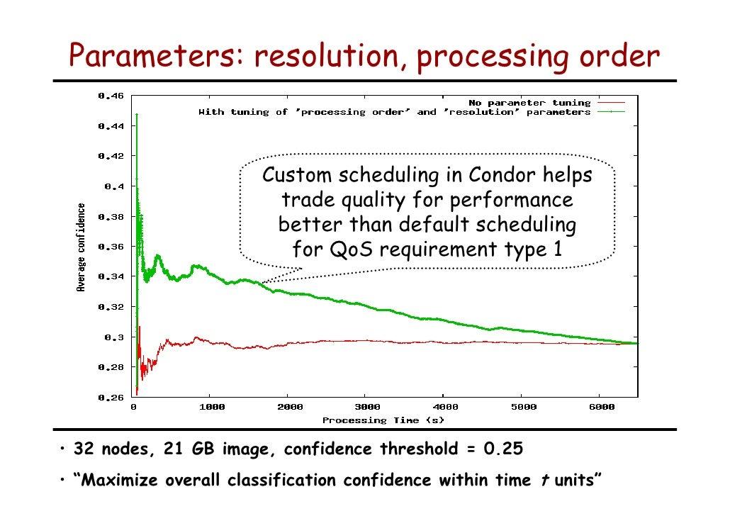 Parameters: resolution, processing order                           Custom scheduling in Condor helps                      ...