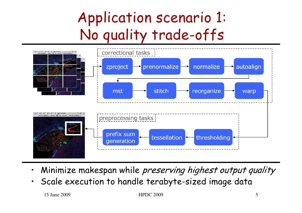 Application scenario 1:                   No quality trade-offs     • Minimize makespan while preserving highest output qu...