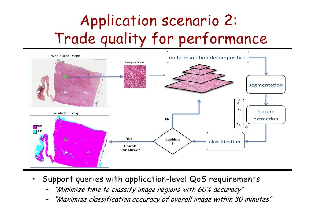 Application scenario 2:       Trade quality for performance     • Support queries with application-level QoS requirements ...