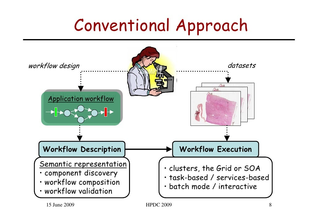 Conventional Approach  workflow design                                     datasets         Application workflow      Appl...