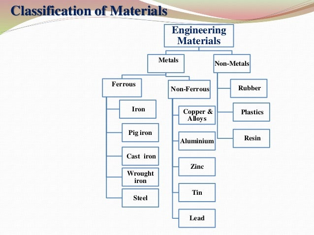 materials metals and non metals Cbse class 8th science chapter-4 materials : metals and non-metals in hindi part-1 introduction.