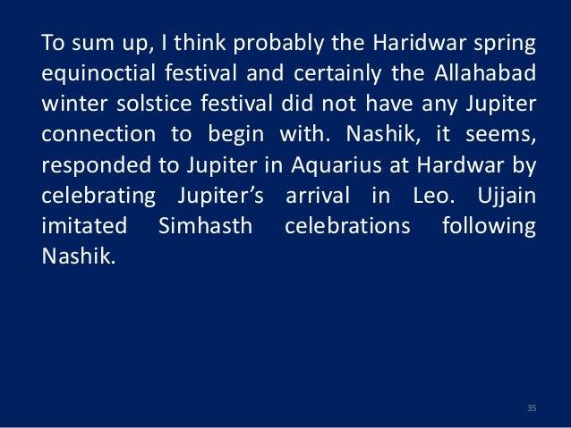 Astronomical basis of the Kumbh fairs