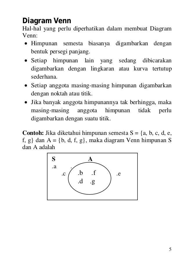 Kumpulan rumus mtk smp pdf post 5 5 diagram venn ccuart Choice Image