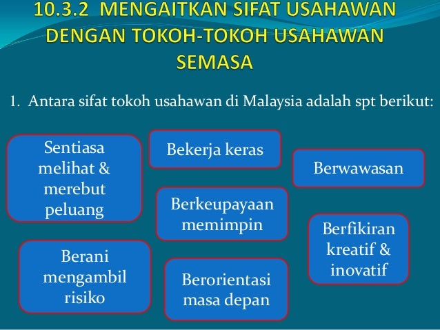 1. Antara sifat tokoh usahawan di Malaysia adalah spt berikut:Sentiasamelihat &merebutpeluangBekerja kerasBerwawasanBerani...