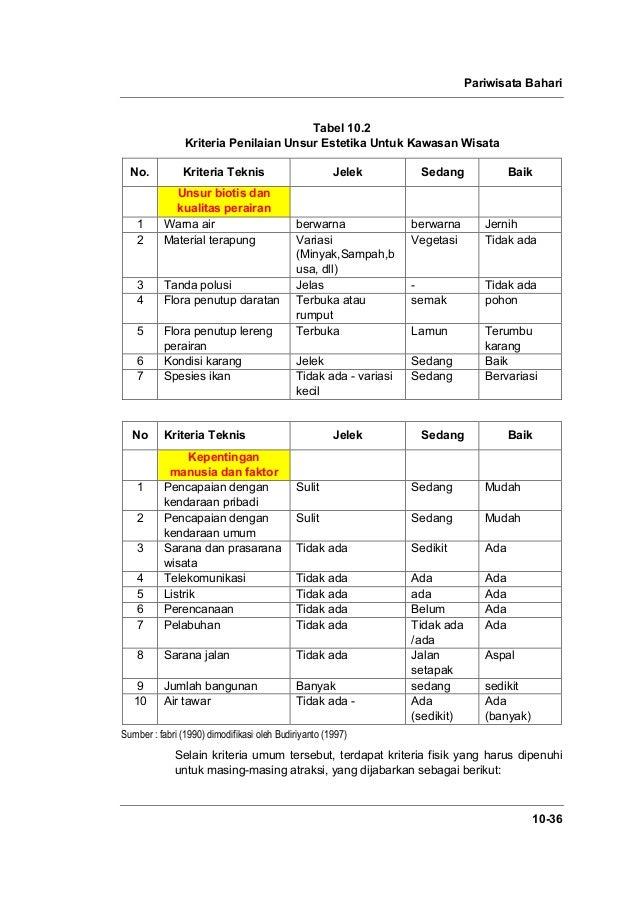Pariwisata Bahari 10-36 Tabel 10.2 Kriteria Penilaian Unsur Estetika Untuk Kawasan Wisata No. Kriteria Teknis Jelek Sedang...