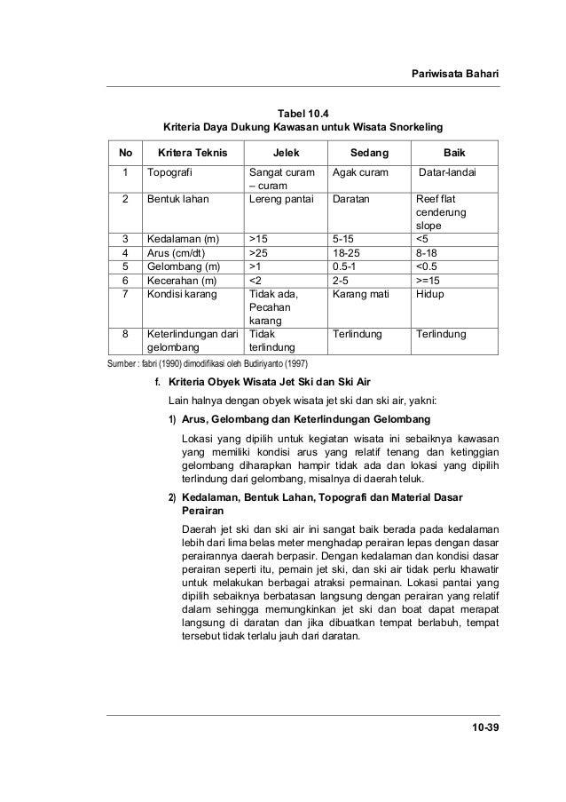 Pariwisata Bahari 10-39 Tabel 10.4 Kriteria Daya Dukung Kawasan untuk Wisata Snorkeling No Kritera Teknis Jelek Sedang Bai...