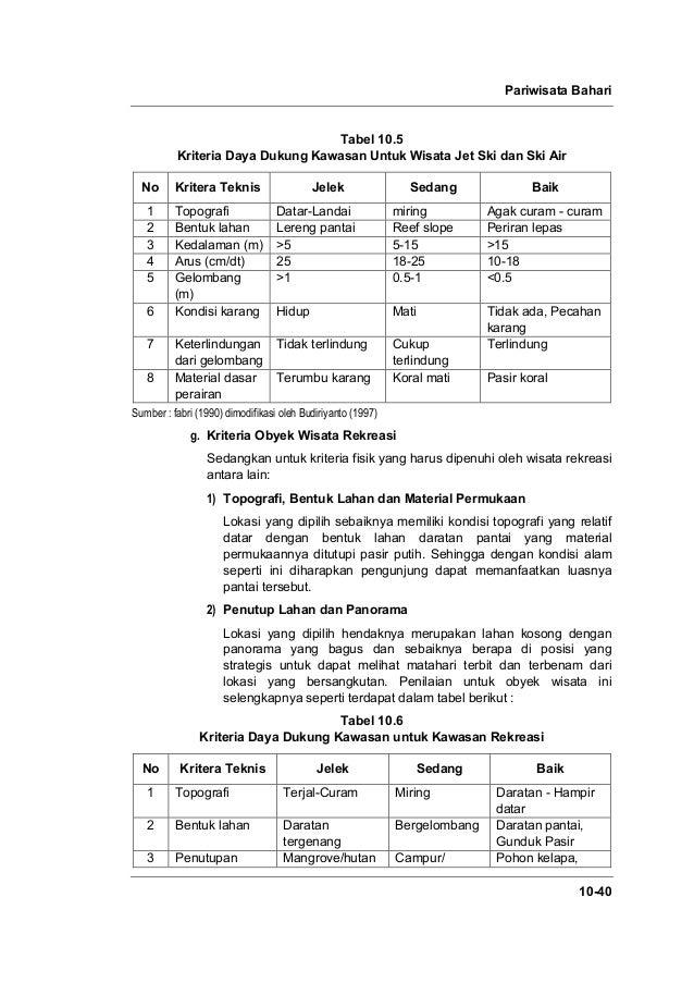Pariwisata Bahari 10-40 Tabel 10.5 Kriteria Daya Dukung Kawasan Untuk Wisata Jet Ski dan Ski Air No Kritera Teknis Jelek S...