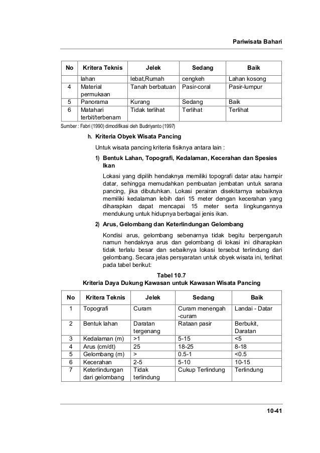 Pariwisata Bahari 10-41 No Kritera Teknis Jelek Sedang Baik lahan lebat,Rumah cengkeh Lahan kosong 4 Material permukaan Ta...