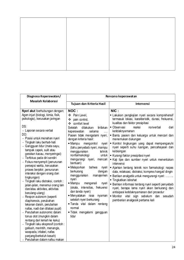 Modul Psikososial Dan Budaya Dalam Keperawatan(1)