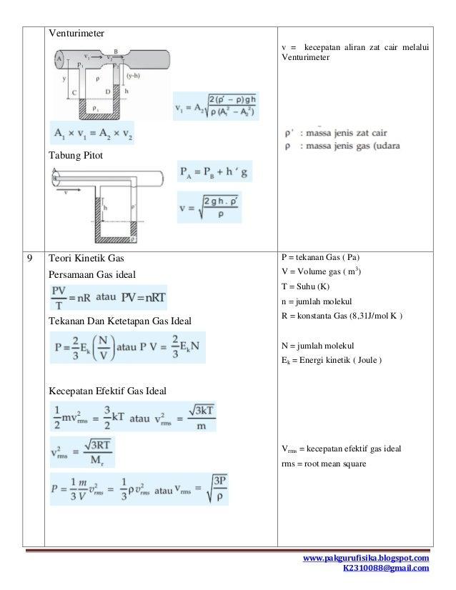 Teori Kinetik Gas Ideal Fisika Kelas Xi