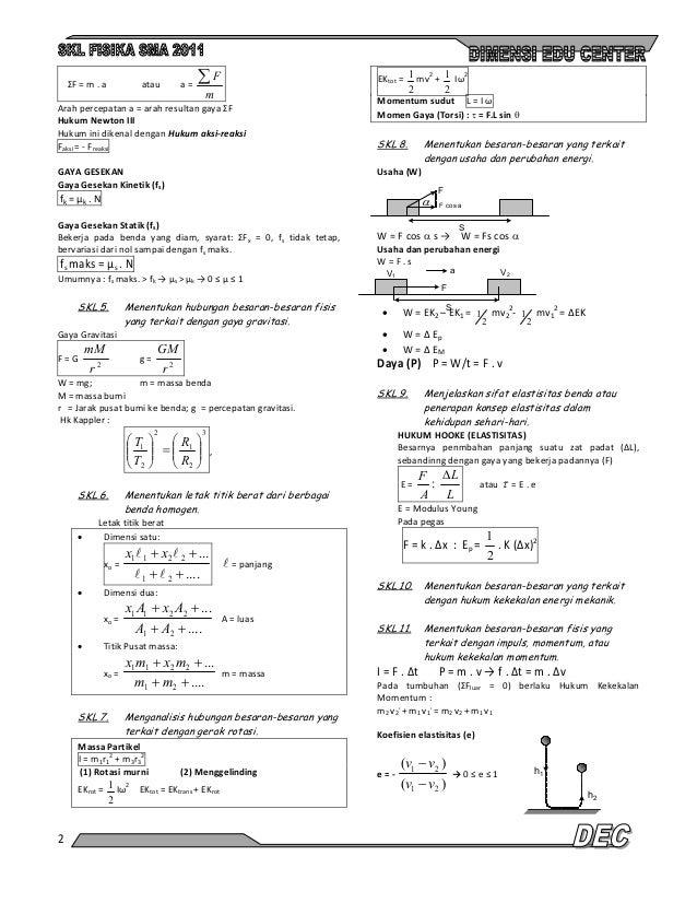 Ebook Rumus Fisika Sma Lengkap