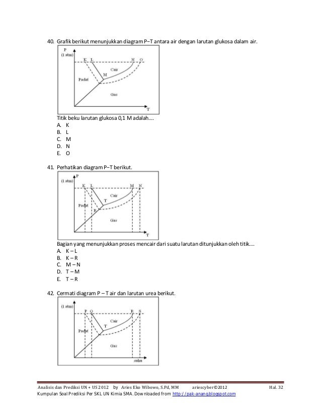 Kumpulan soal prediksi per skl un kimia sma 2012 36 ccuart Images
