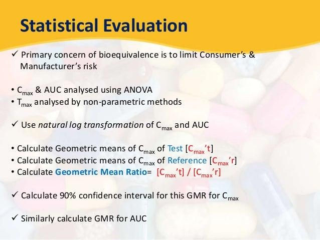 Steady State Global Bioequivalence Study of Amphotericin B ...