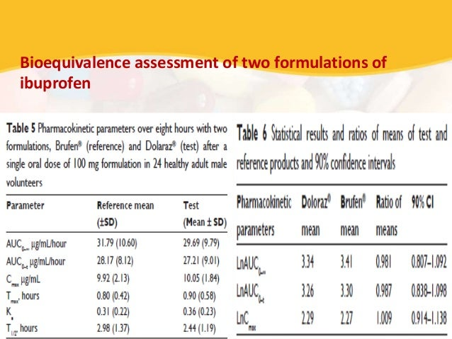 Bioequivalence evaluation of two oral formulations of ...