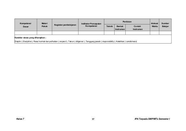 Standar Kompetensi : 2. Memahami kalsifikasi zat Kompetensi Dasar Materi Pokok Kegiatan pembelajaran Indikator Pencapaian ...