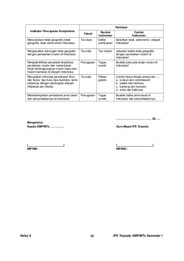 Kunci Dan Perangkat Ips Terpadu Smp Kelas 8