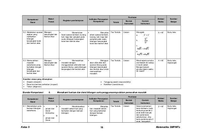 Kunci Dan Perangkat Matematika Smp Kelas 9