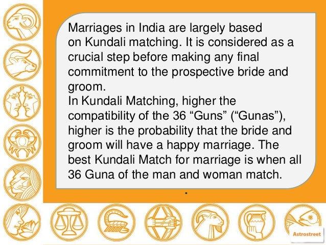 Best match making kundli