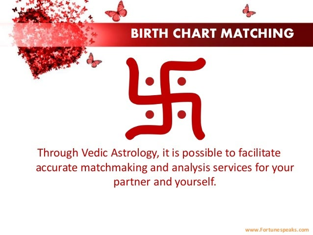 Free match making vedic astrology