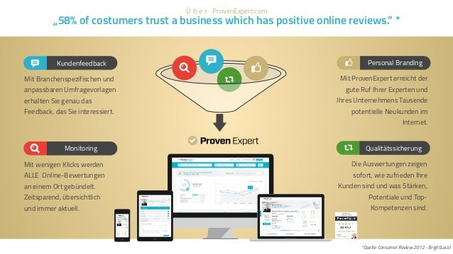 Kundenbewertungen Plugin Slide 2