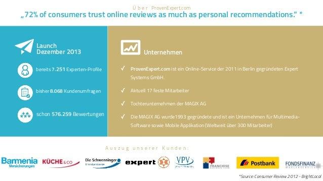 Kundenbewertungen Plugin Slide 3