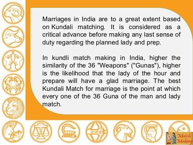 Kundli matchmaking for marriage