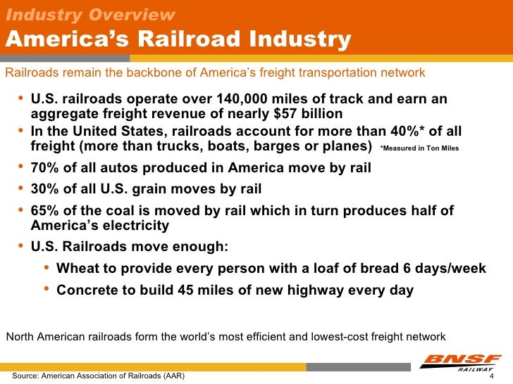 an overview of the importance of understanding railroad economics in the united states of america Interactive maps of us freight railroads railroads are the lifeblood for north america's freight transportation there are seven major railroads in the united states railroad overview connections: csx transportation, norfolk southern.