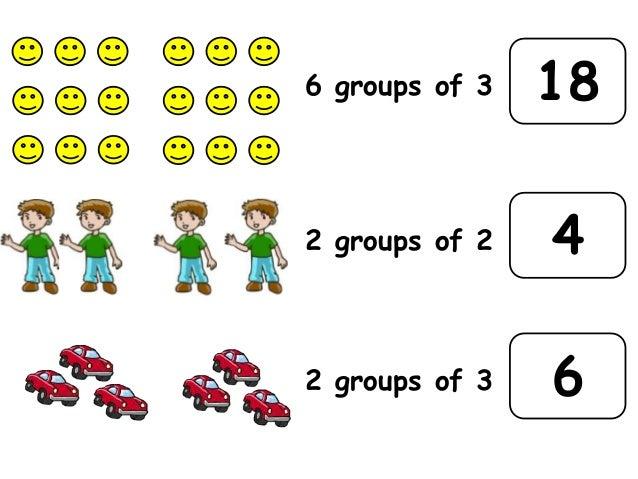 Kungfu Math P1 Slide4 Multiplication on Math Test Grade