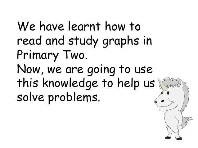 Kungfu math p3 slide16 (bar graphs)pdf