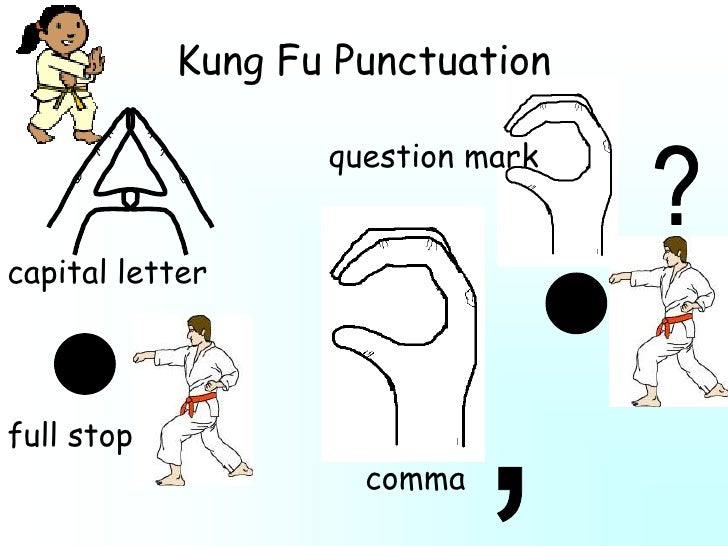 Letter Writing Punctuation