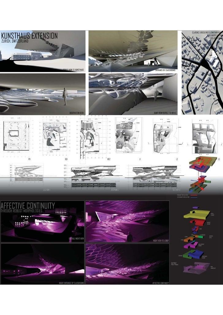 Kunsthaus Zurich - Affective Continuity - Robust Morphologies1