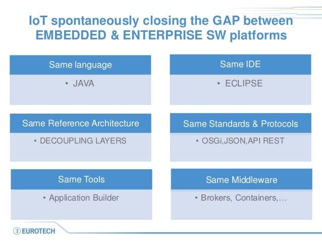IoT spontaneously closing the GAP between EMBEDDED & ENTERPRISE SW platforms  Same language  •JAVA  Same IDE  •ECLIPSE  Sa...