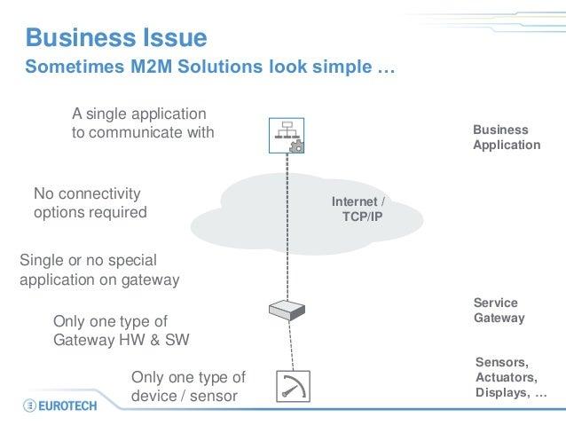 Internet / TCP/IP  Business Issue  Sometimes M2M Solutions look simple …  Business  Application  Sensors, Actuators, Displ...