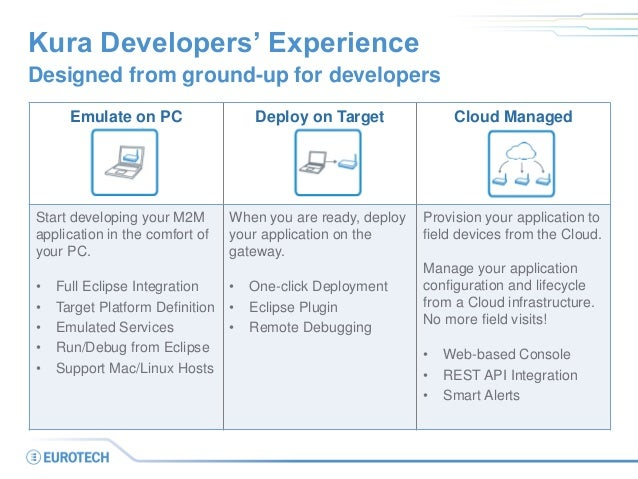 Kura Developers' Experience  Designed from ground-up for developers  Emulate on PC  Deploy on Target  Cloud Managed  Start...