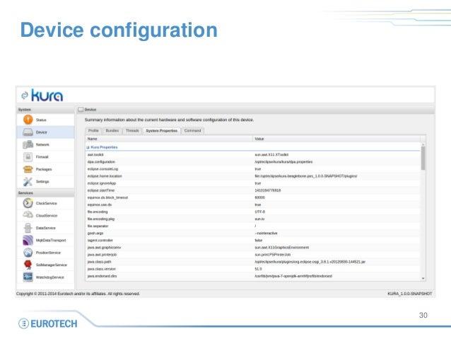 Device configuration  30