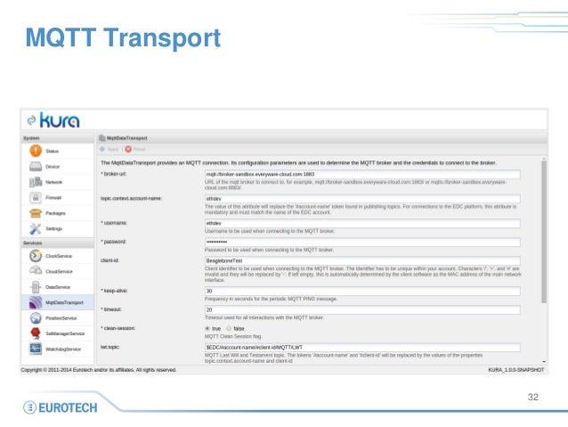 MQTT Transport  32