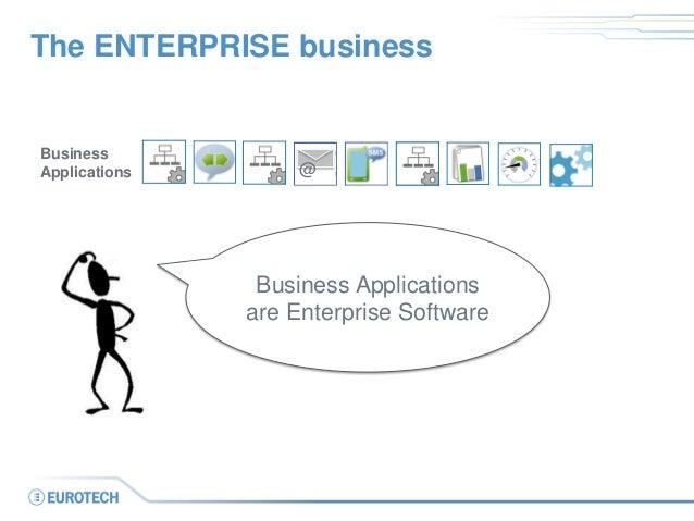@  Business Applications  The ENTERPRISE business  Business Applications are Enterprise Software