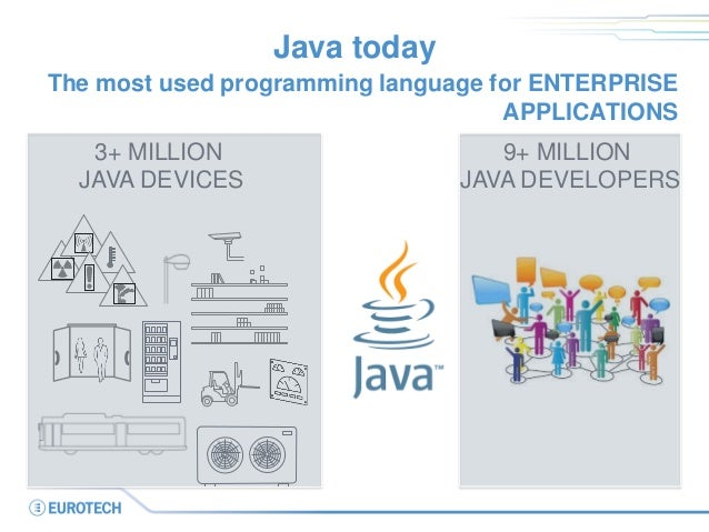 Java today  The most used programming language for ENTERPRISE APPLICATIONS  9+ MILLION JAVA DEVELOPERS  3+ MILLION  JAVA D...
