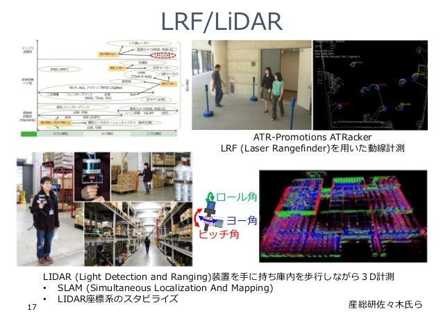 LRF/LiDAR 17 LIDAR (Light Detection and Ranging)装置を⼿に持ち庫内を歩⾏しながら3D計測 • SLAM (Simultaneous Localization And Mapping) • LIDA...