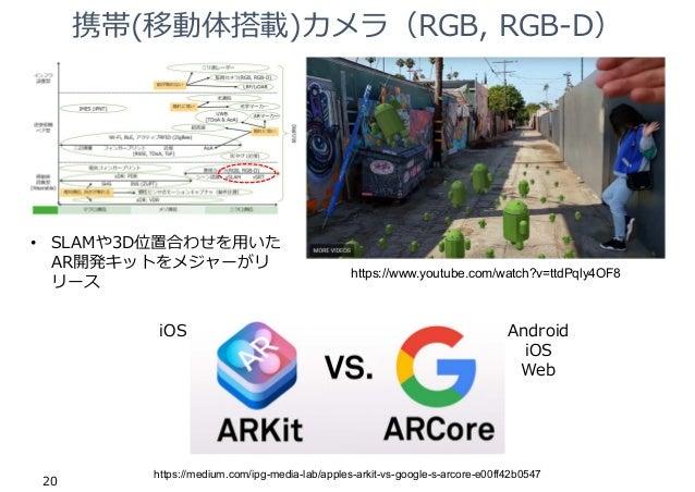 携帯(移動体搭載)カメラ(RGB, RGB-D) 20 https://medium.com/ipg-media-lab/apples-arkit-vs-google-s-arcore-e00ff42b0547 iOS https://www....