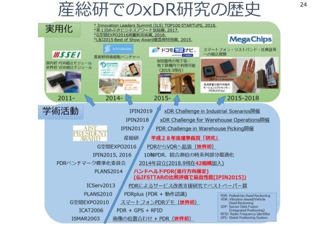 産総研でのxDR研究の歴史 24